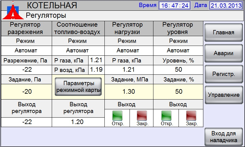 Система управления котлом